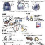 避難所体験談!非常用持ち出し袋の中身、役に立ったものは?