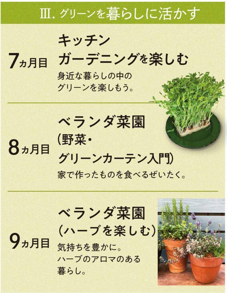 ベランダ菜園やハーブのレッスン