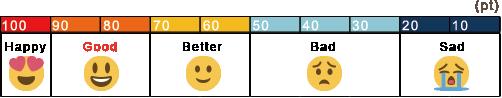 score-meter.png